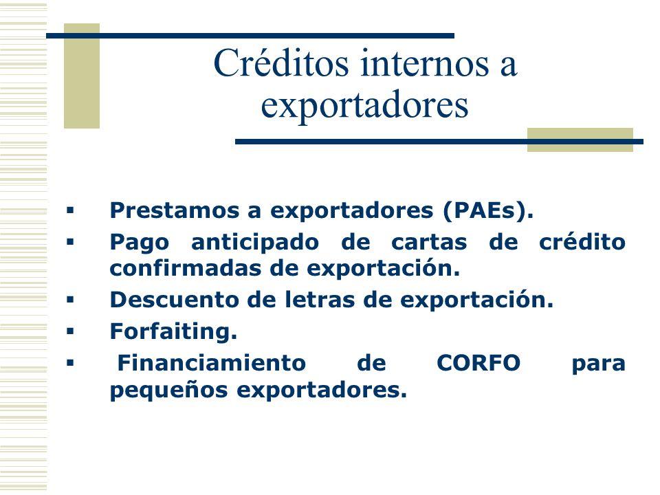 Créditos internos a exportadores