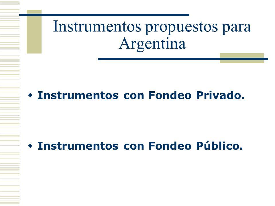 Instrumentos propuestos para Argentina