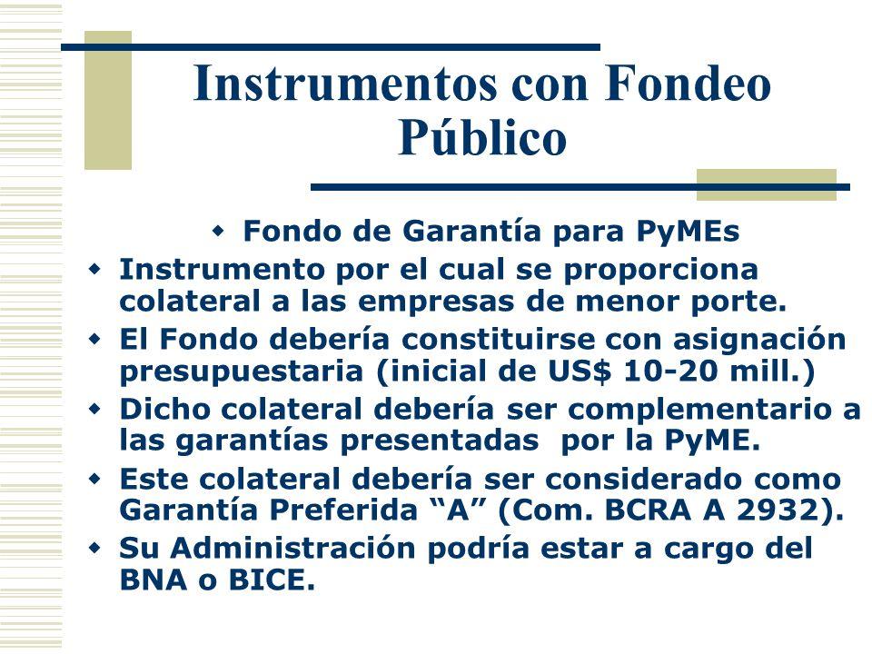 Instrumentos con Fondeo Público