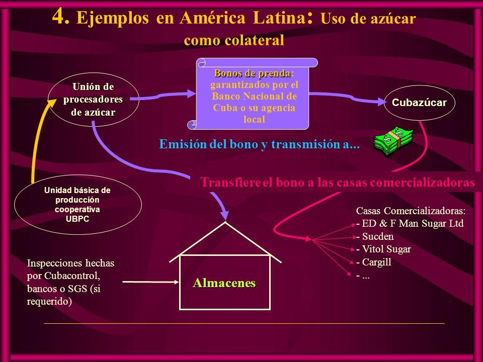 4. Ejemplos en América Latina: Uso de azúcar como colateral