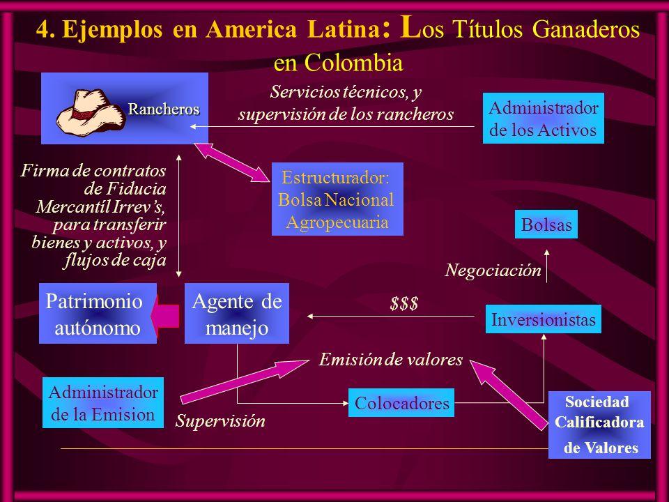 4. Ejemplos en America Latina: Los Títulos Ganaderos en Colombia