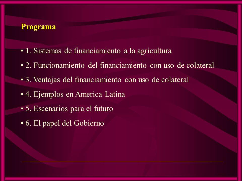 Programa 1. Sistemas de financiamiento a la agricultura. 2. Funcionamiento del financiamiento con uso de colateral.