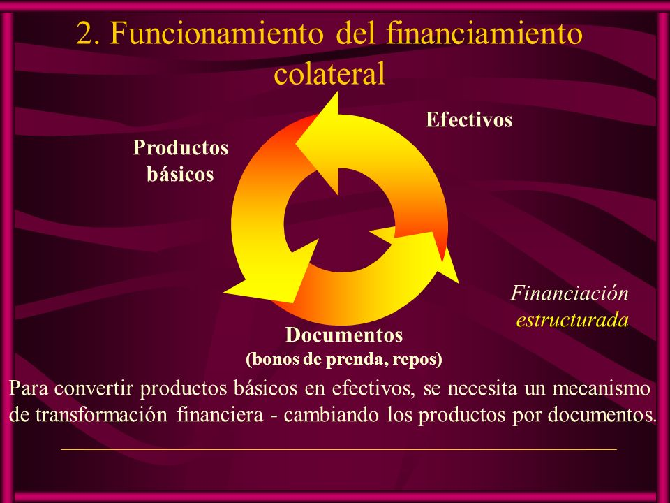 2. Funcionamiento del financiamiento colateral