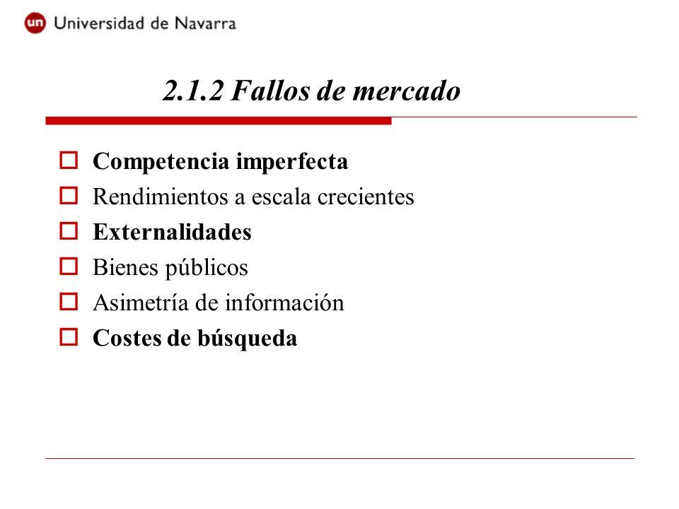 2.1.2 Fallos de mercado Competencia imperfecta