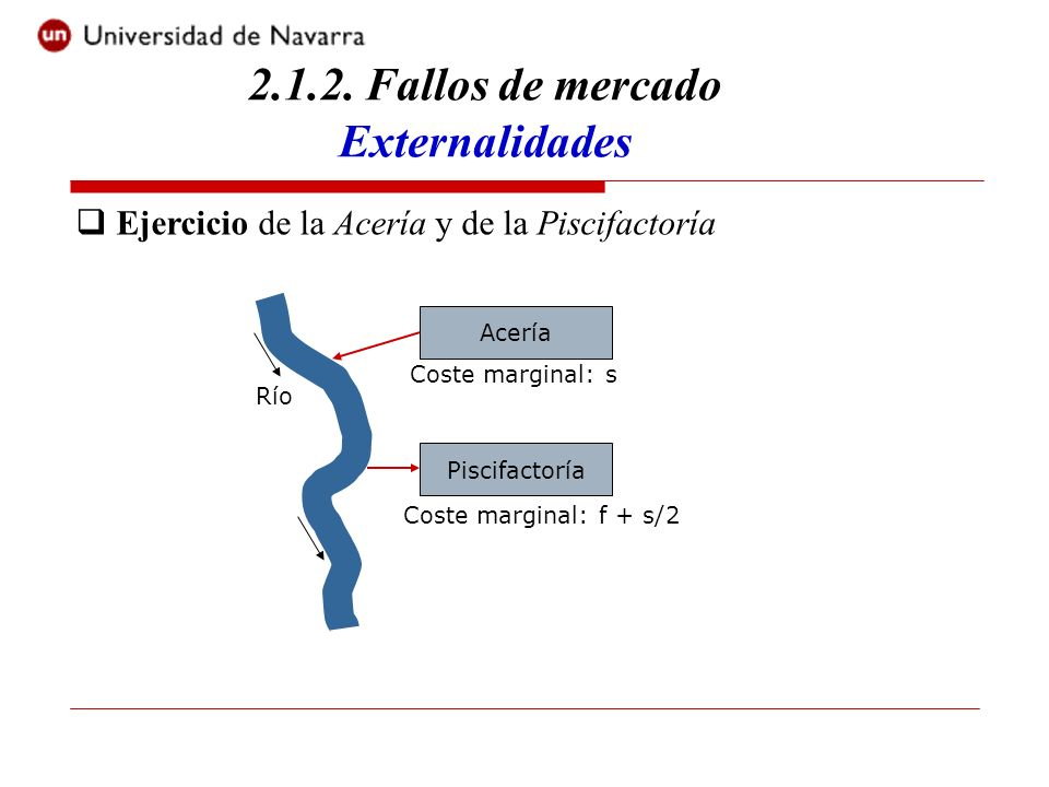 2.1.2. Fallos de mercado Externalidades