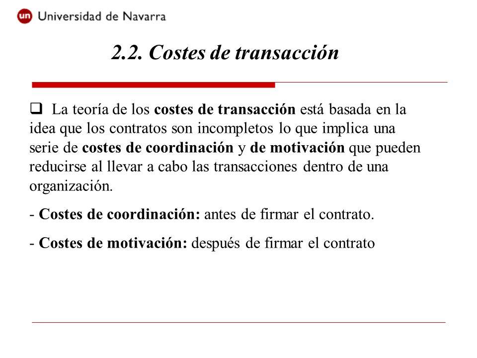 2.2. Costes de transacción