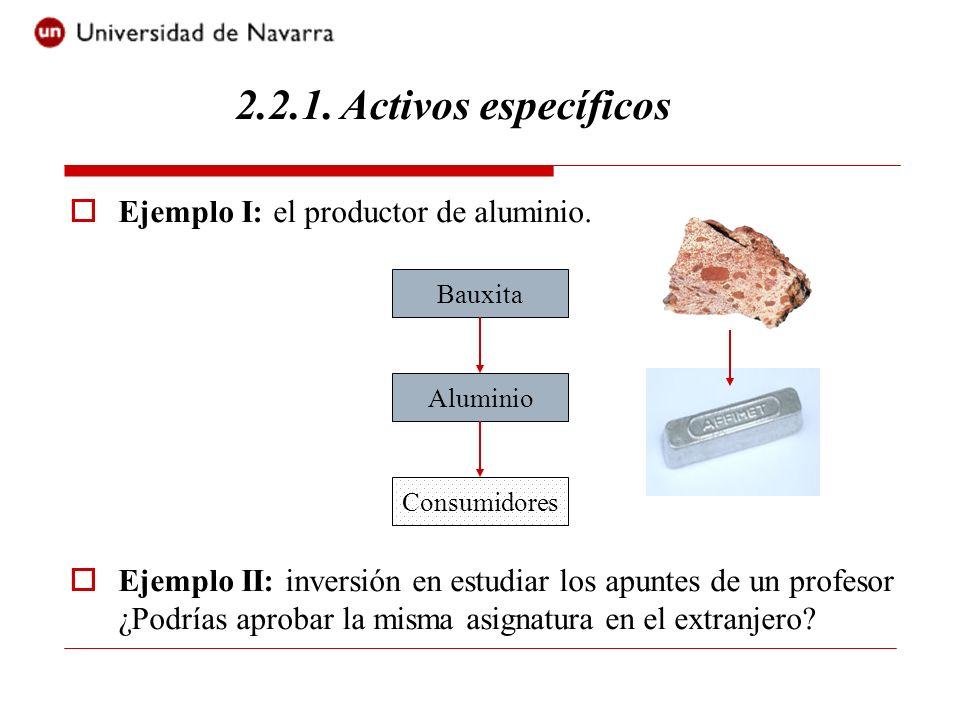 2.2.1. Activos específicos Ejemplo I: el productor de aluminio.