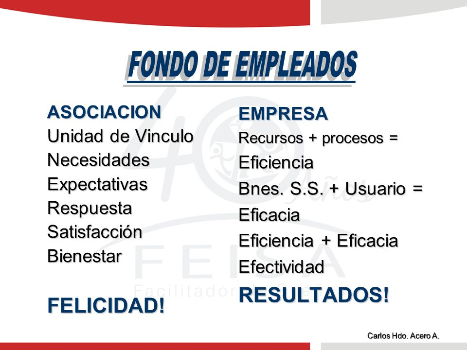 FONDO DE EMPLEADOS RESULTADOS! FELICIDAD! ASOCIACION EMPRESA
