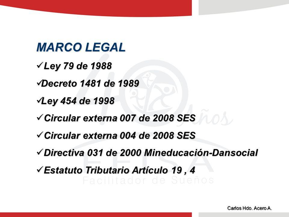 MARCO LEGAL Ley 79 de 1988 Decreto 1481 de 1989 Ley 454 de 1998
