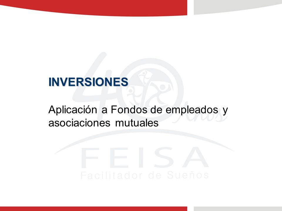 INVERSIONES Aplicación a Fondos de empleados y asociaciones mutuales