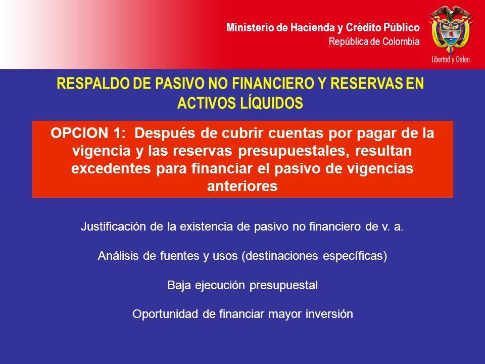 RESPALDO DE PASIVO NO FINANCIERO Y RESERVAS EN ACTIVOS LÍQUIDOS