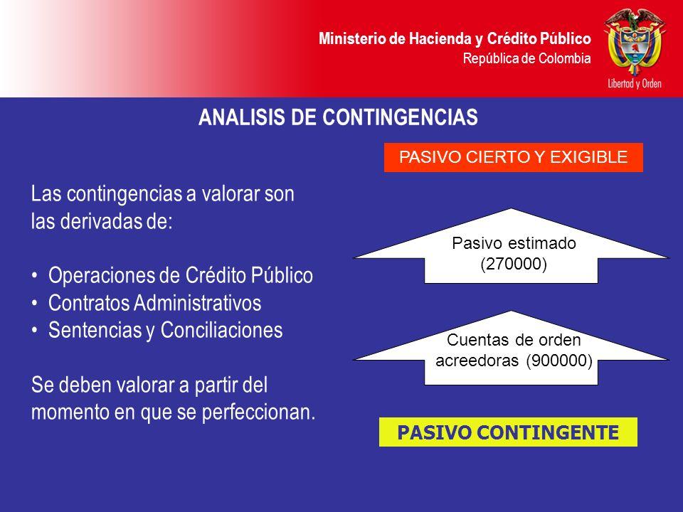 ANALISIS DE CONTINGENCIAS