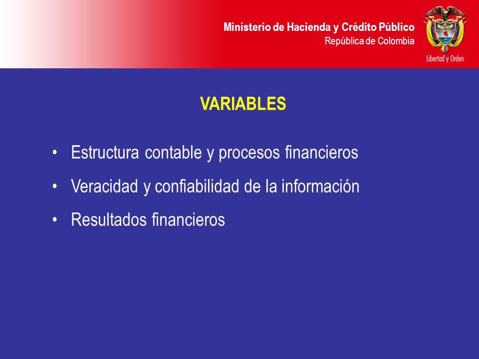 Estructura contable y procesos financieros