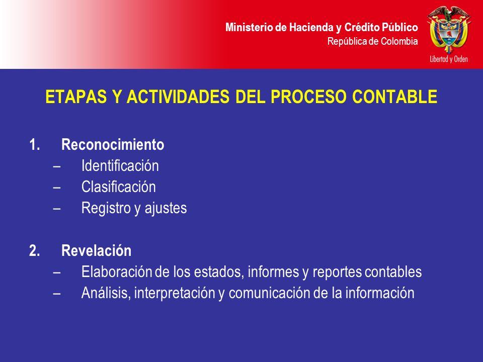 ETAPAS Y ACTIVIDADES DEL PROCESO CONTABLE