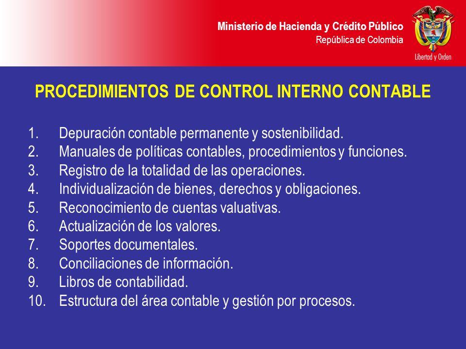 PROCEDIMIENTOS DE CONTROL INTERNO CONTABLE
