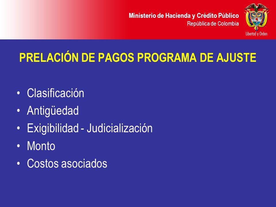 PRELACIÓN DE PAGOS PROGRAMA DE AJUSTE