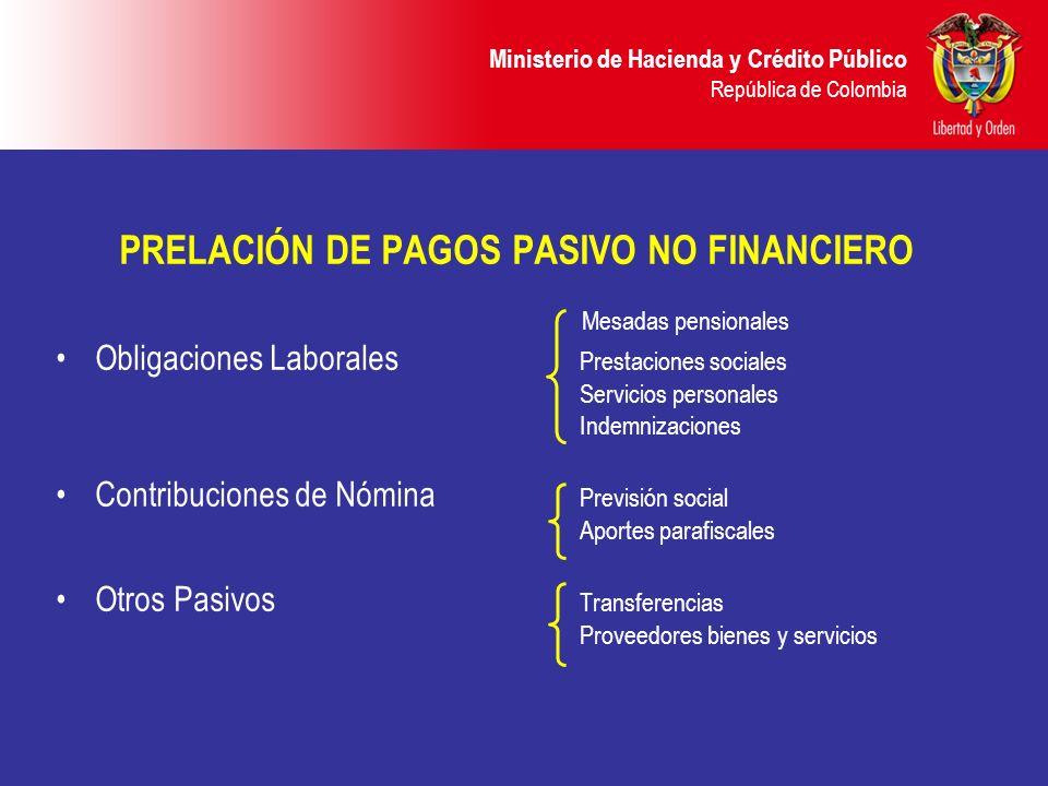 PRELACIÓN DE PAGOS PASIVO NO FINANCIERO