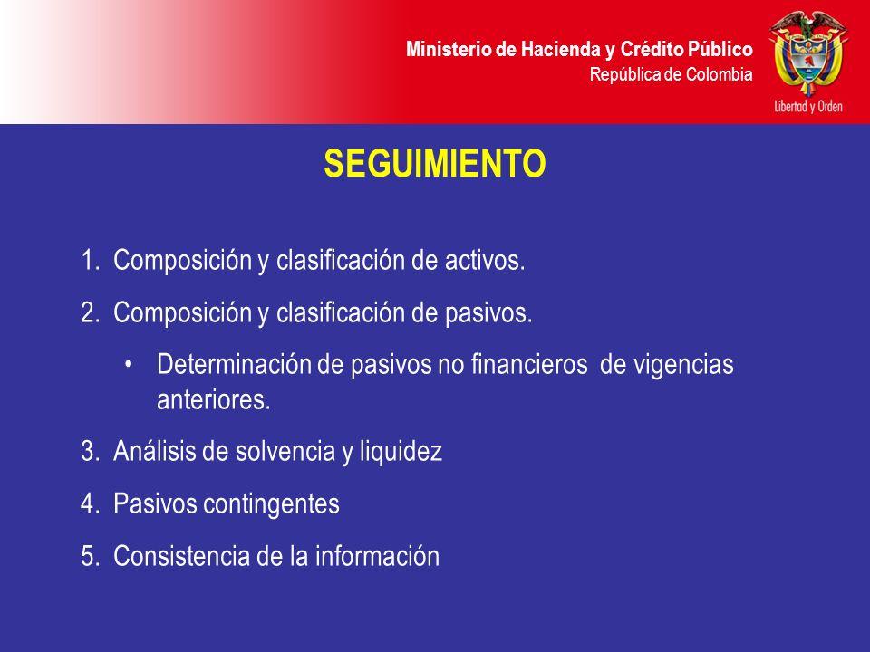 SEGUIMIENTO Composición y clasificación de activos.