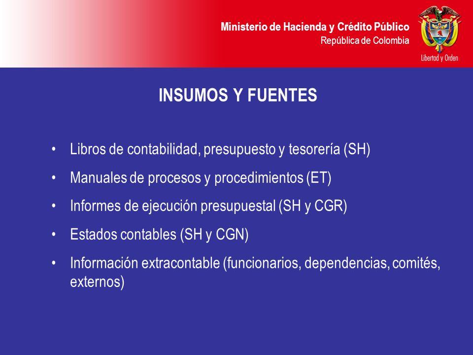 INSUMOS Y FUENTES Libros de contabilidad, presupuesto y tesorería (SH)