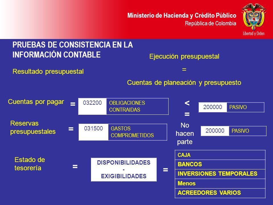 <= = = = = PRUEBAS DE CONSISTENCIA EN LA INFORMACIÓN CONTABLE =