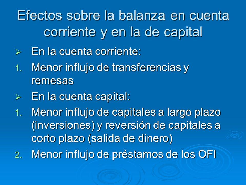Efectos sobre la balanza en cuenta corriente y en la de capital