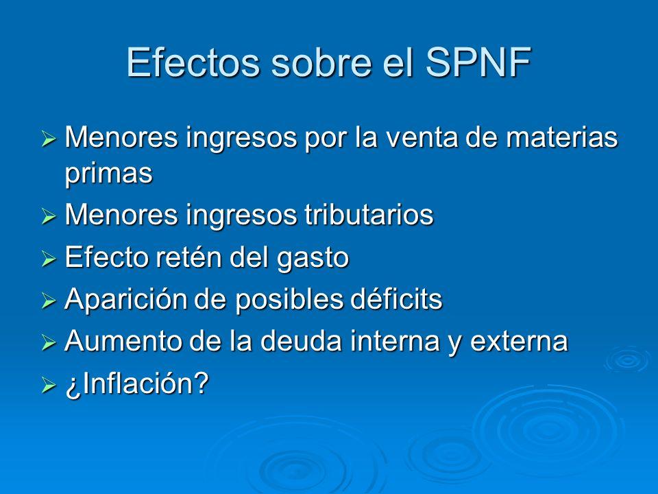 Efectos sobre el SPNF Menores ingresos por la venta de materias primas