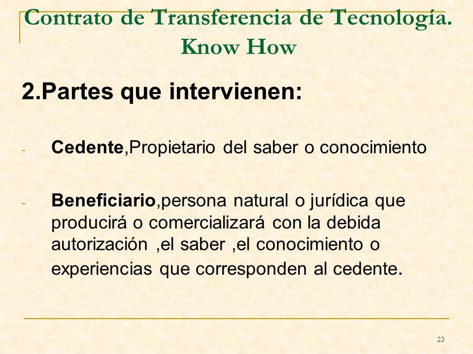 Contrato de Transferencia de Tecnología. Know How