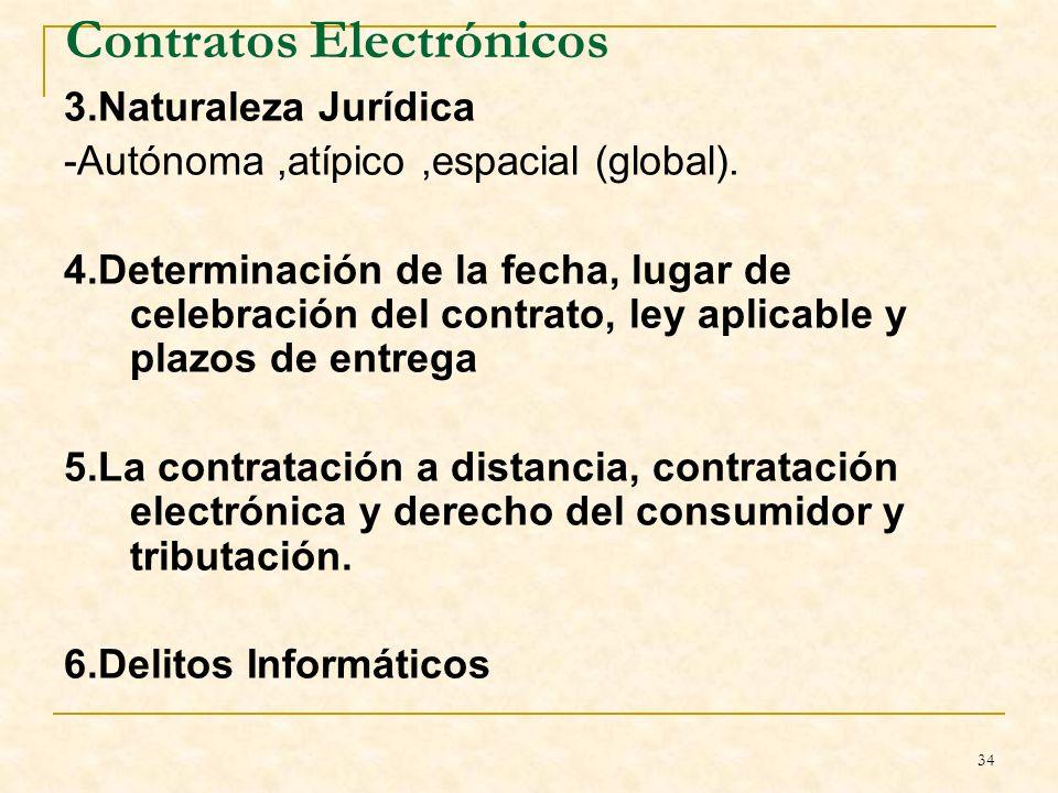 Contratos Electrónicos