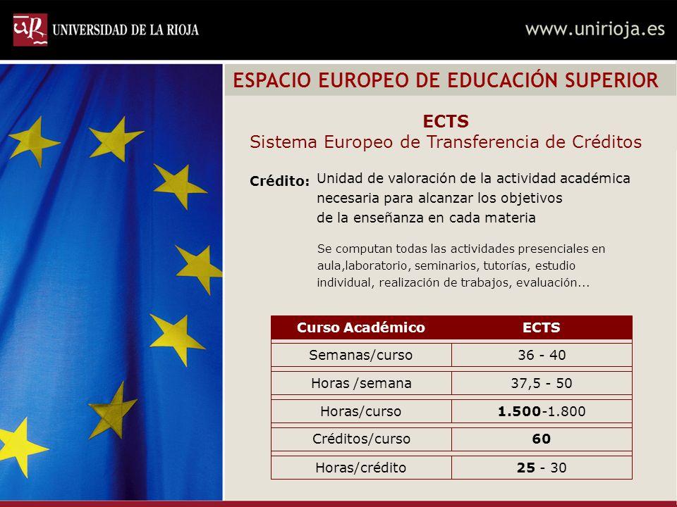 Sistema Europeo de Transferencia de Créditos