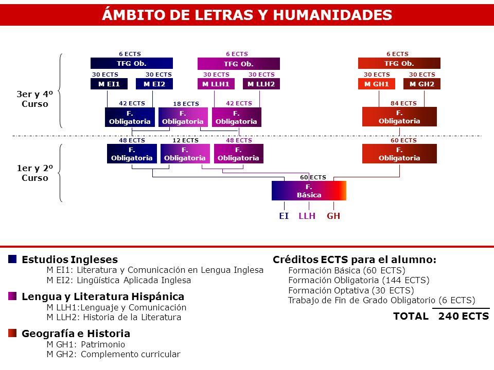 ÁMBITO DE LETRAS Y HUMANIDADES