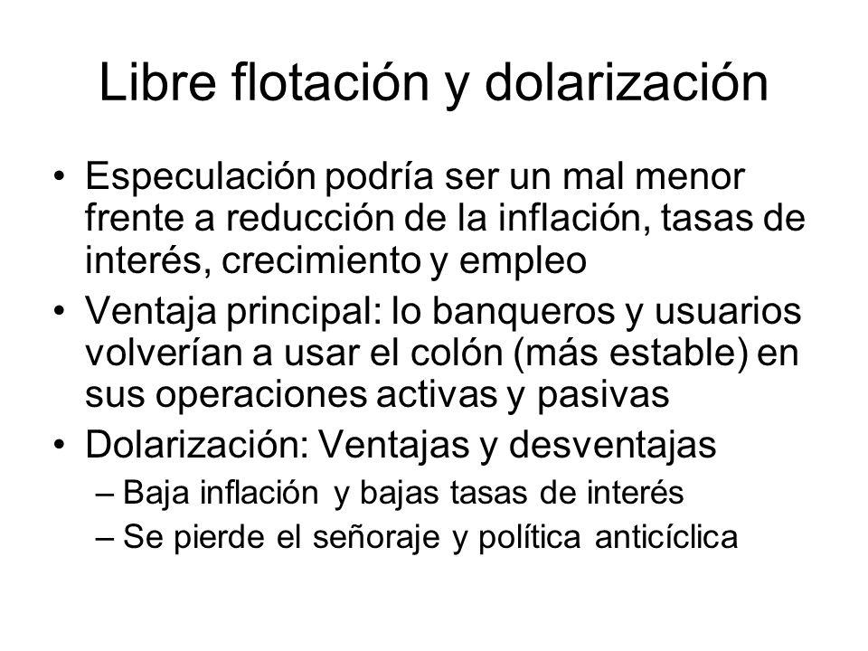 Libre flotación y dolarización