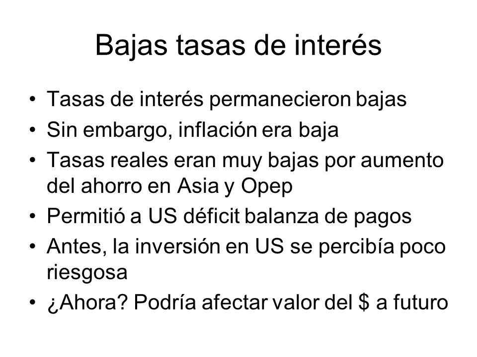 Bajas tasas de interés Tasas de interés permanecieron bajas