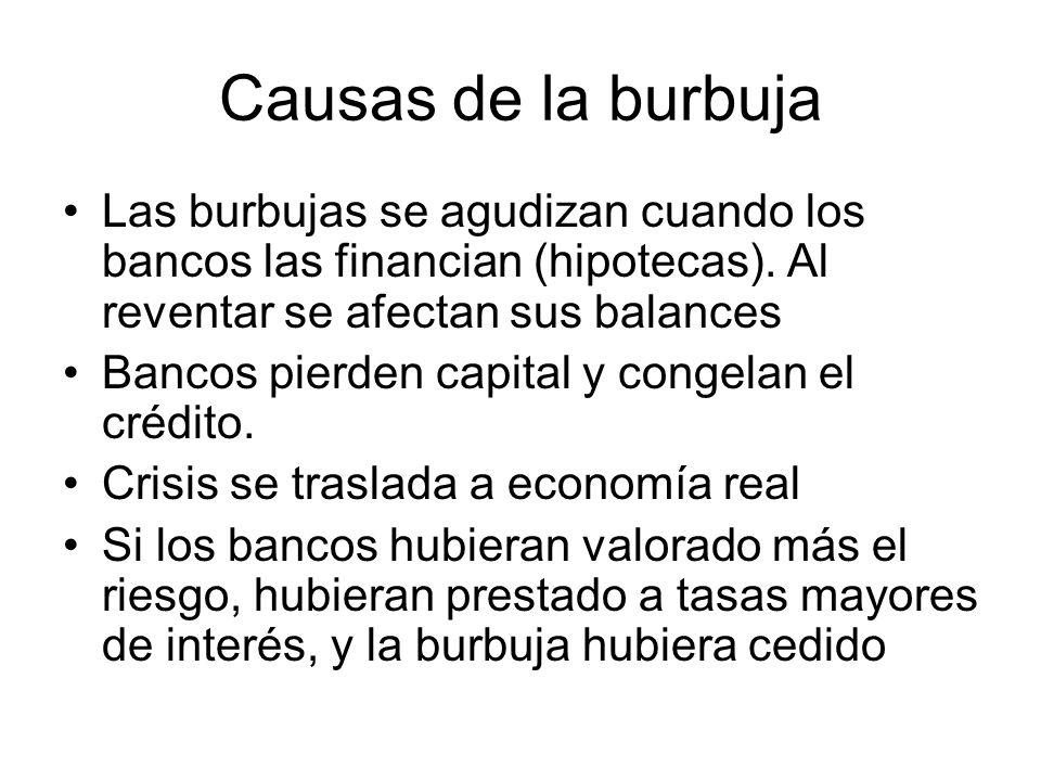 Causas de la burbuja Las burbujas se agudizan cuando los bancos las financian (hipotecas). Al reventar se afectan sus balances.