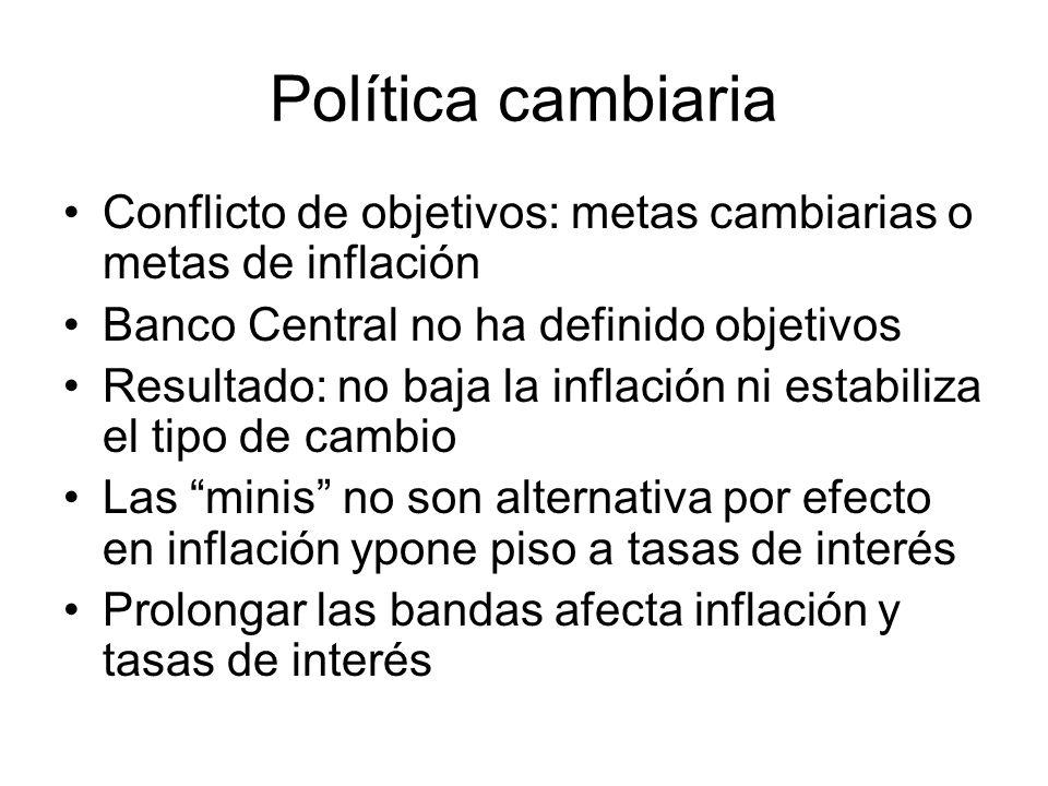 Política cambiaria Conflicto de objetivos: metas cambiarias o metas de inflación. Banco Central no ha definido objetivos.