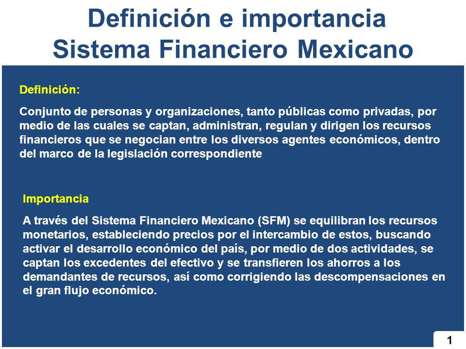 Definición e importancia Sistema Financiero Mexicano