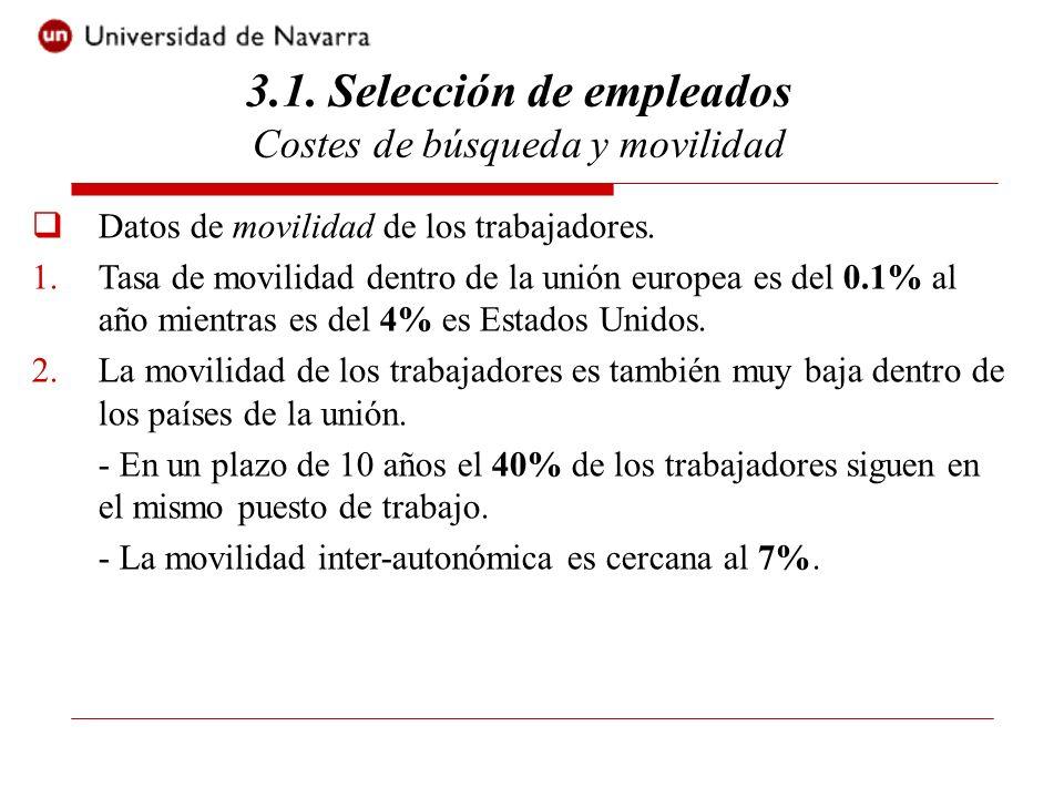 3.1. Selección de empleados Costes de búsqueda y movilidad