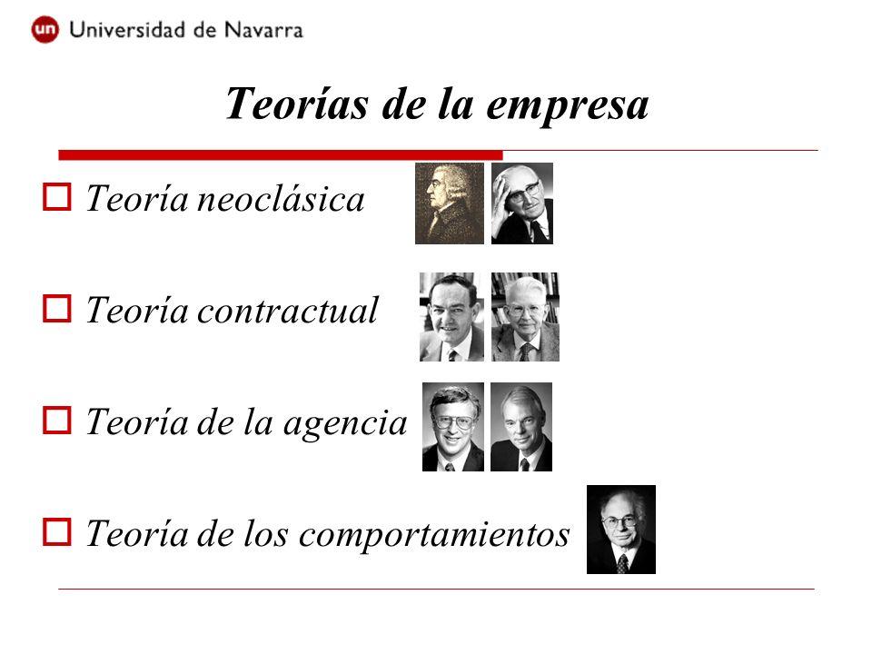 Teorías de la empresa Teoría neoclásica Teoría contractual