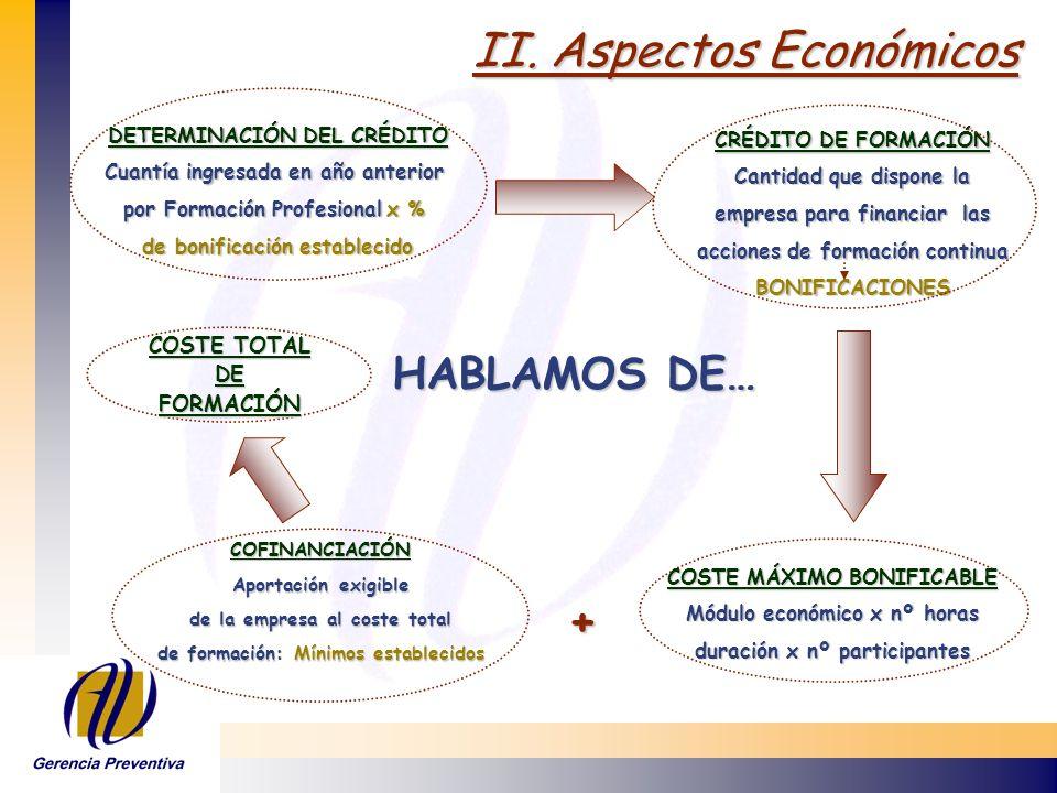 II. Aspectos Económicos
