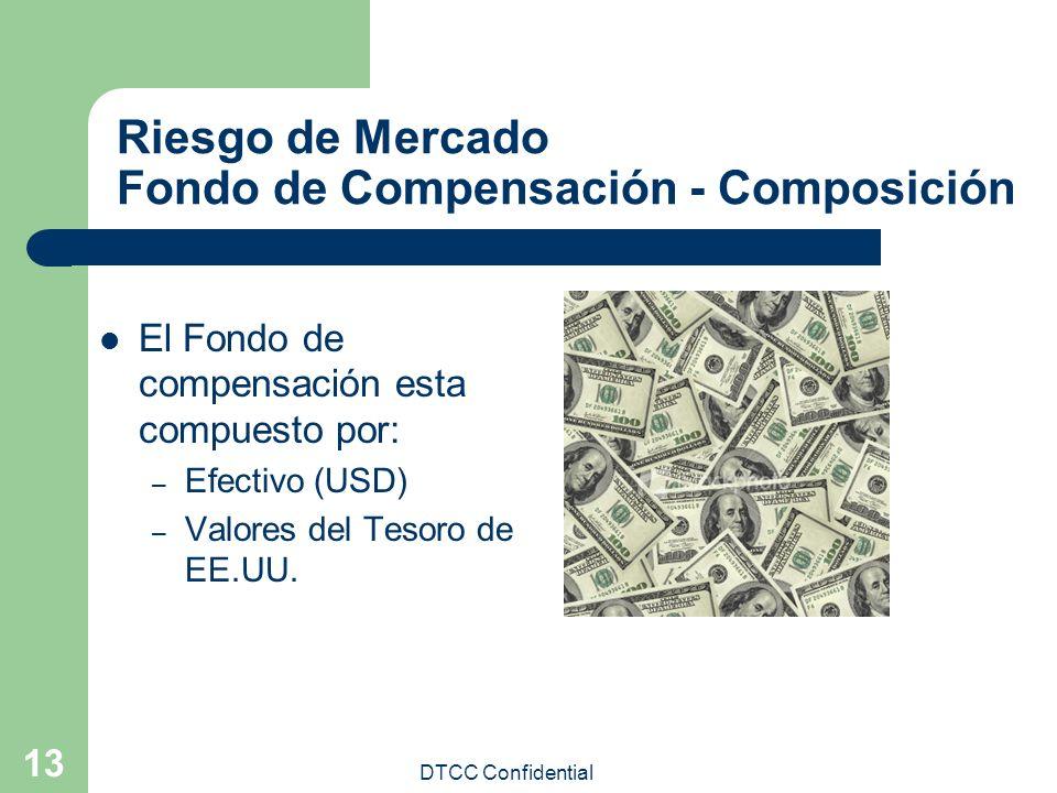Riesgo de Mercado Fondo de Compensación - Composición