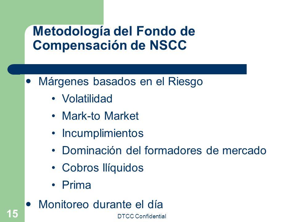 Metodología del Fondo de Compensación de NSCC