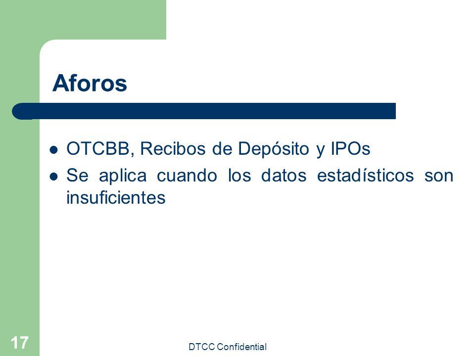 Aforos OTCBB, Recibos de Depósito y IPOs