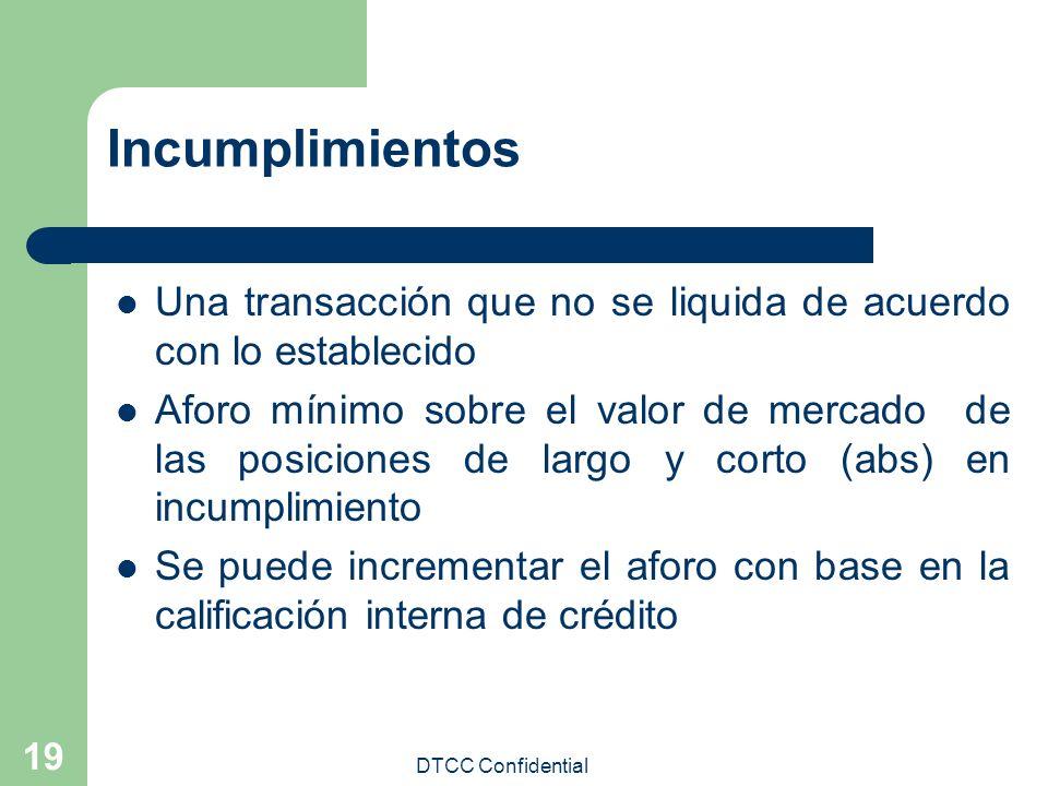 Incumplimientos Una transacción que no se liquida de acuerdo con lo establecido.