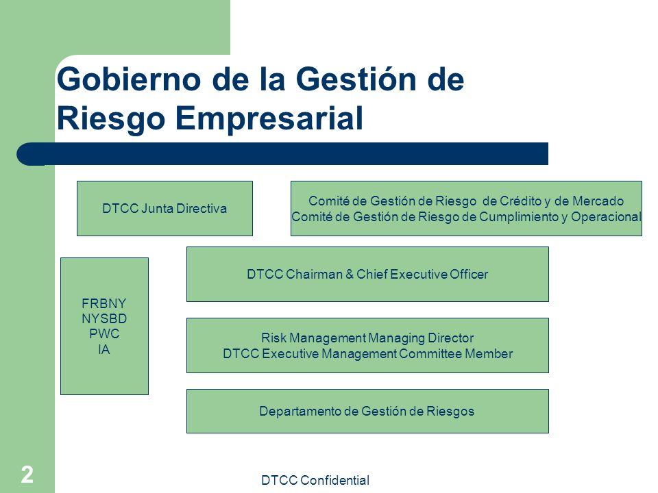 Gobierno de la Gestión de Riesgo Empresarial
