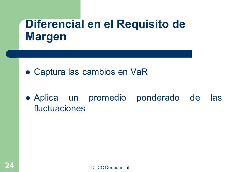 Diferencial en el Requisito de Margen