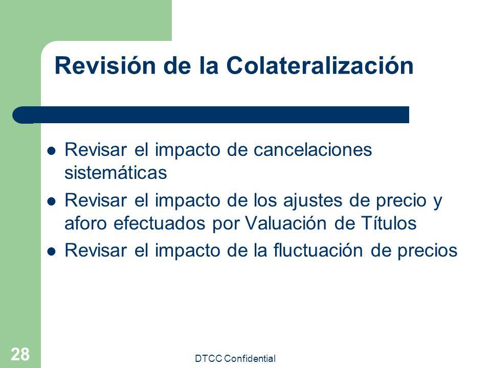 Revisión de la Colateralización