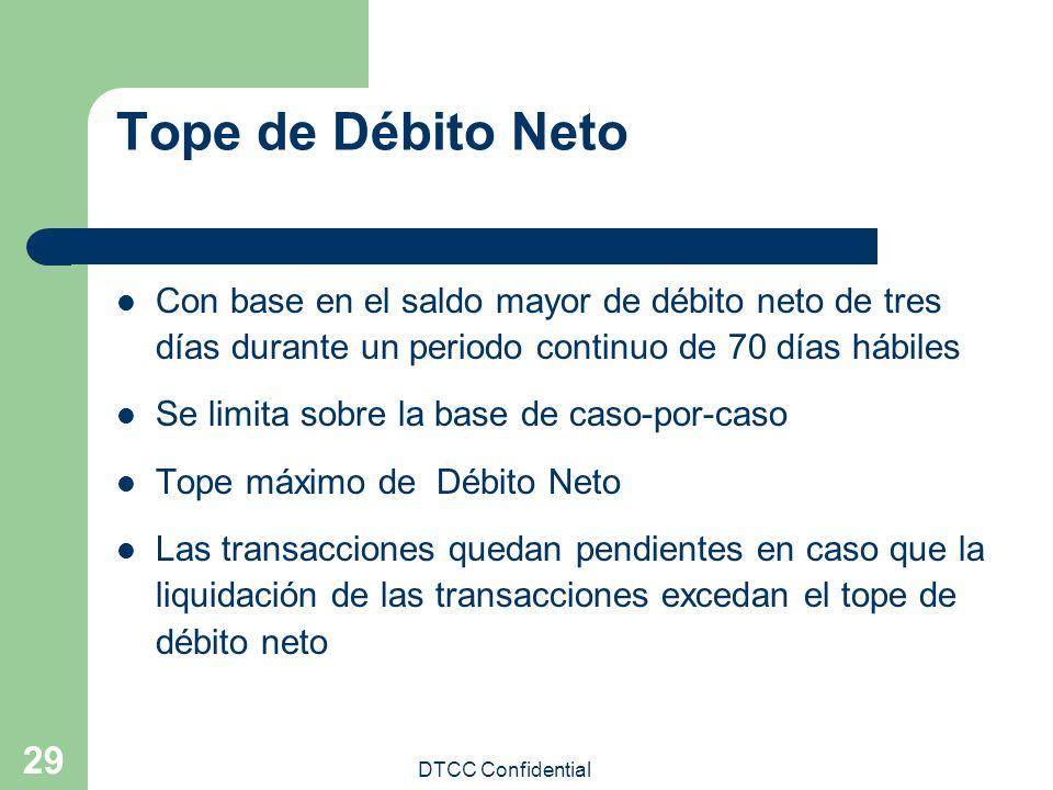 Tope de Débito Neto Con base en el saldo mayor de débito neto de tres días durante un periodo continuo de 70 días hábiles.
