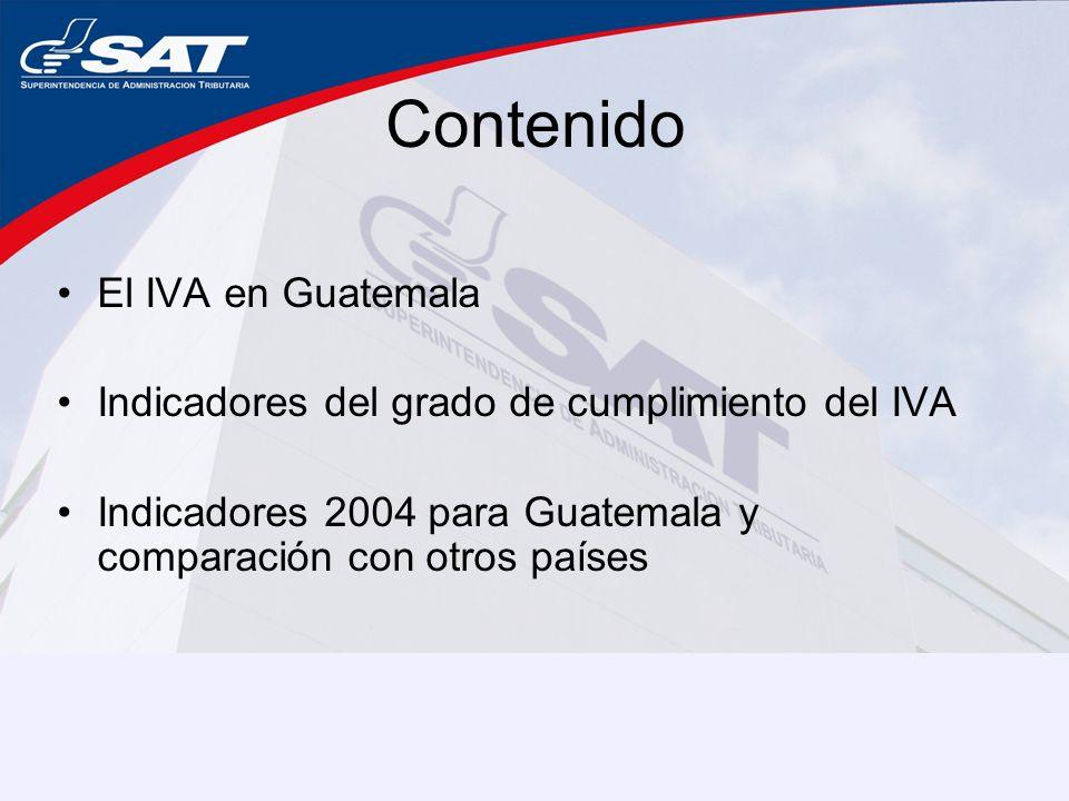 Contenido El IVA en Guatemala
