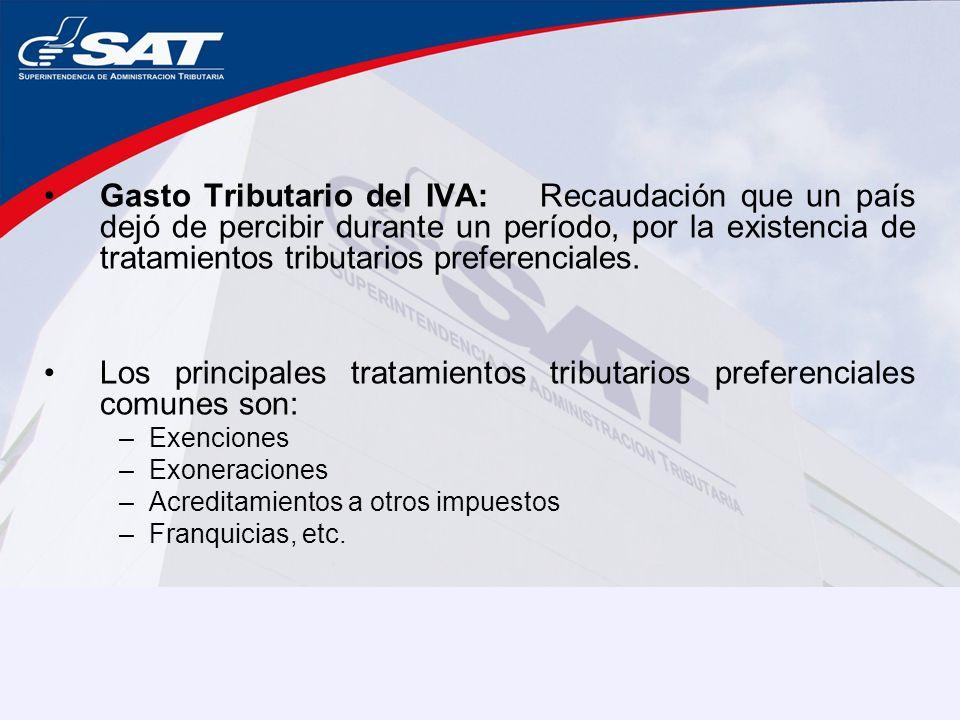 Los principales tratamientos tributarios preferenciales comunes son:
