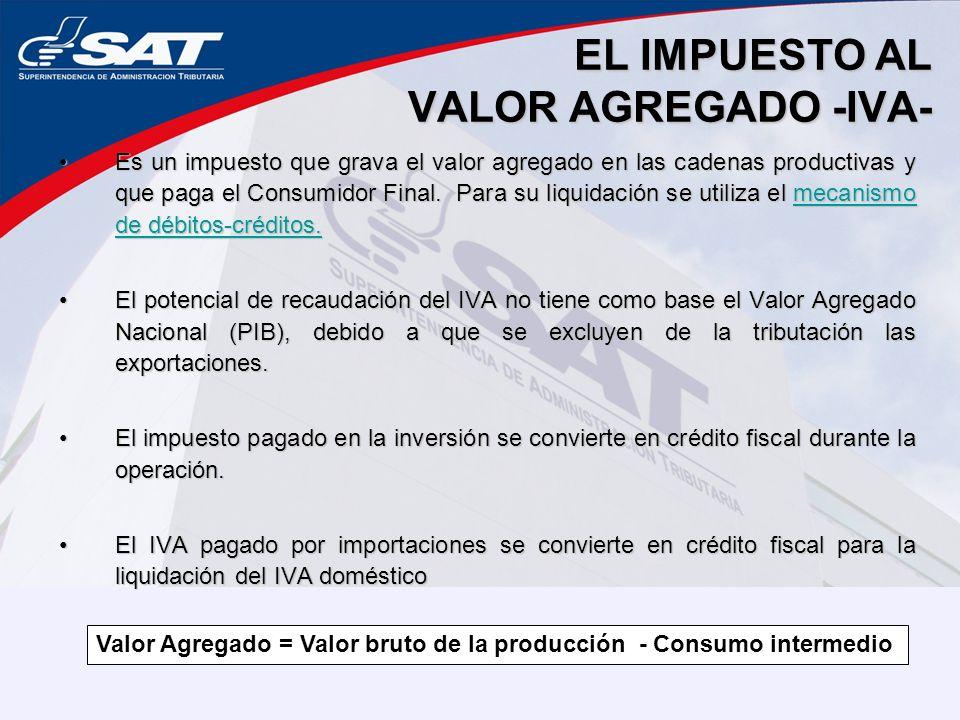 EL IMPUESTO AL VALOR AGREGADO -IVA-