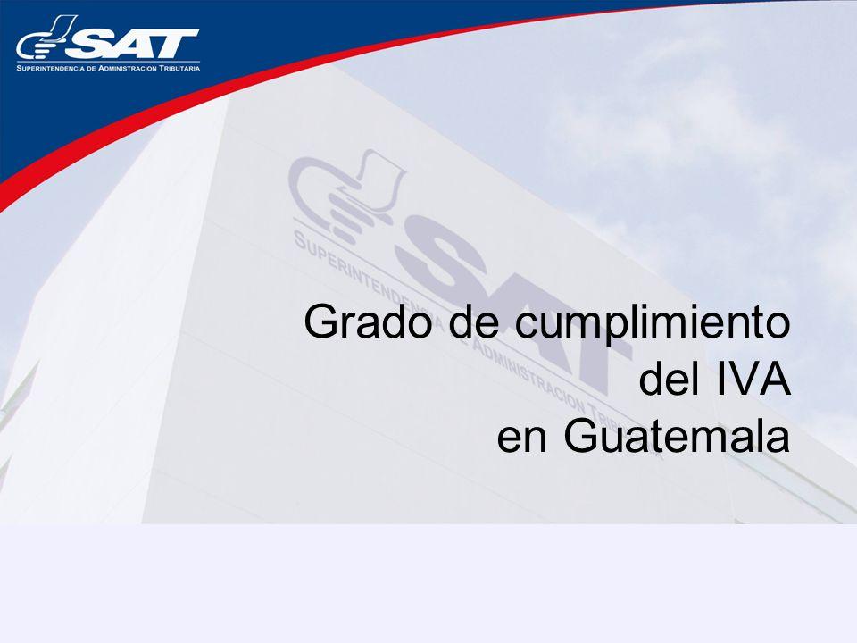 Grado de cumplimiento del IVA en Guatemala